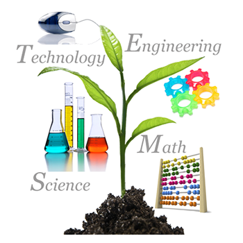 STEM - Science Technology Engineering Math